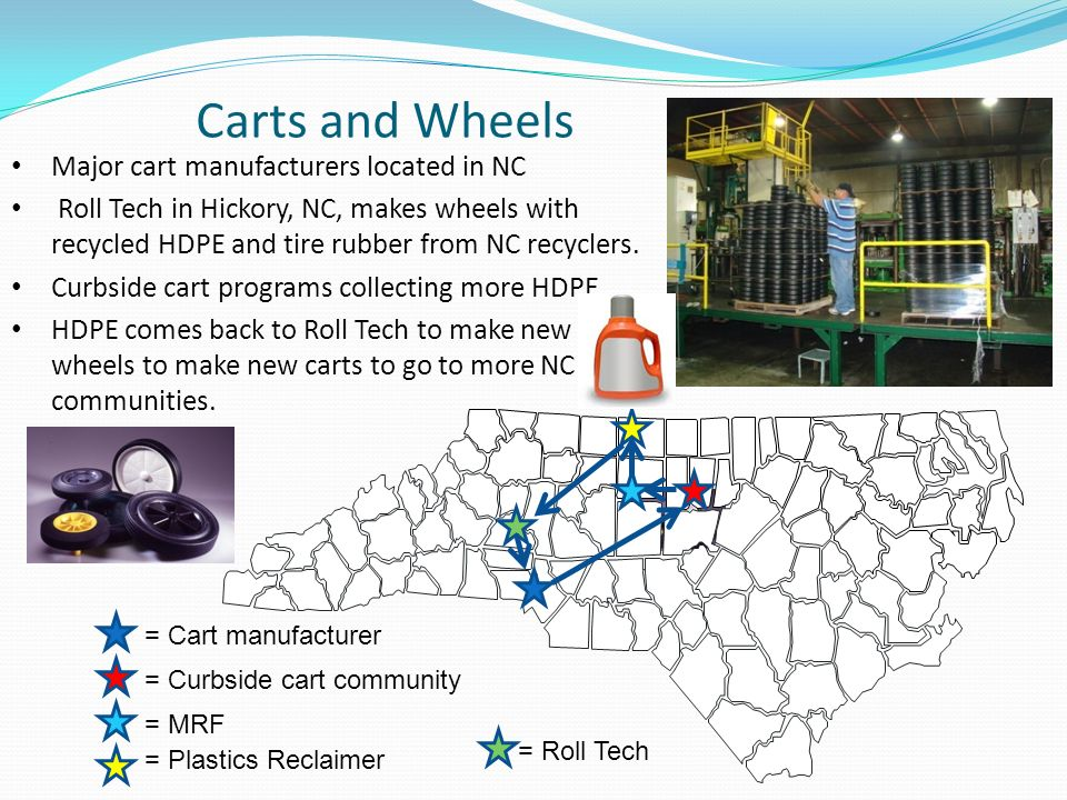 Carts and Wheels Major cart manufacturers located in NC Roll Tech in Hickory, NC, makes wheels with recycled HDPE and tire rubber from NC recyclers.