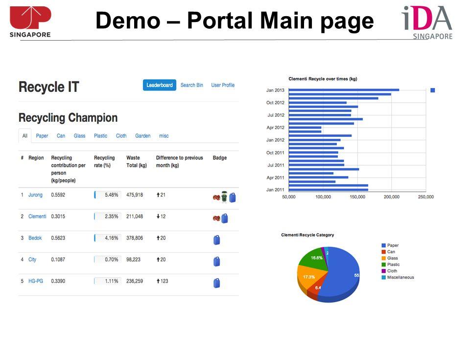 Demo – Portal Main page