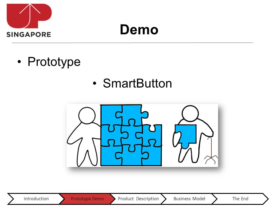 Prototype Demo SmartButton IntroductionPrototype DemoProduct DescriptionBusiness ModelThe End
