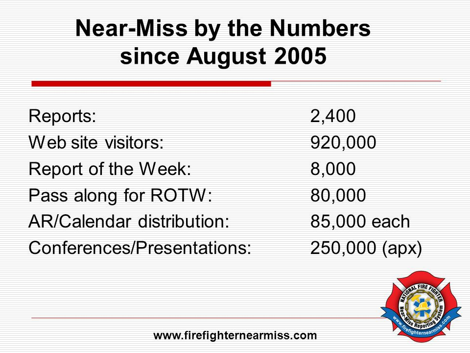 Near-Miss by the Numbers since August 2005 Reports:2,400 Web site visitors: 920,000 Report of the Week:8,000 Pass along for ROTW:80,000 AR/Calendar distribution:85,000 each Conferences/Presentations:250,000 (apx)