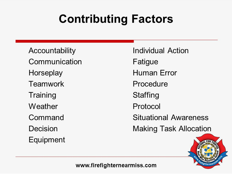 Contributing Factors Accountability Individual Action Communication Fatigue HorseplayHuman Error Teamwork Procedure Training Staffing Weather Protocol Command Situational Awareness Decision Making Task Allocation Equipment