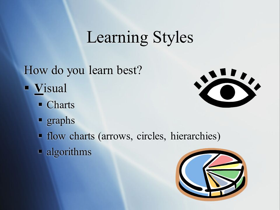 Learning Styles How do you learn best.
