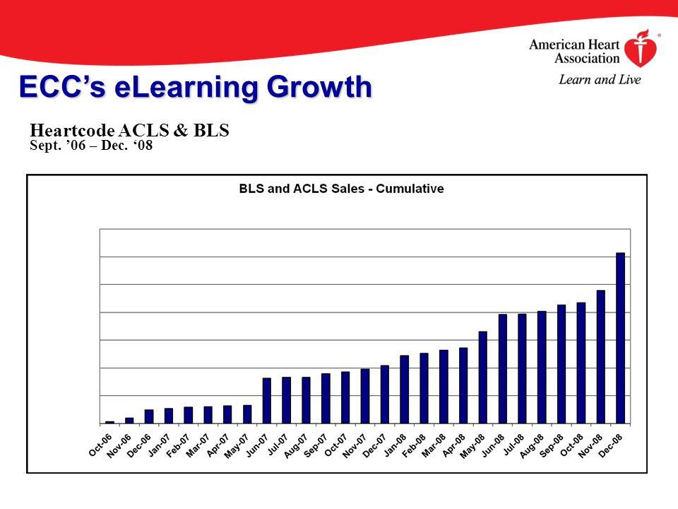 Heartcode ACLS & BLS Sept. 06 – Dec. 08 ECCs eLearning Growth