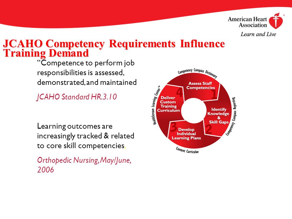 JCAHO Competency Requirements Influence Training Demand JCAHO Competency Requirements Influence Training Demand Competence to perform job responsibili