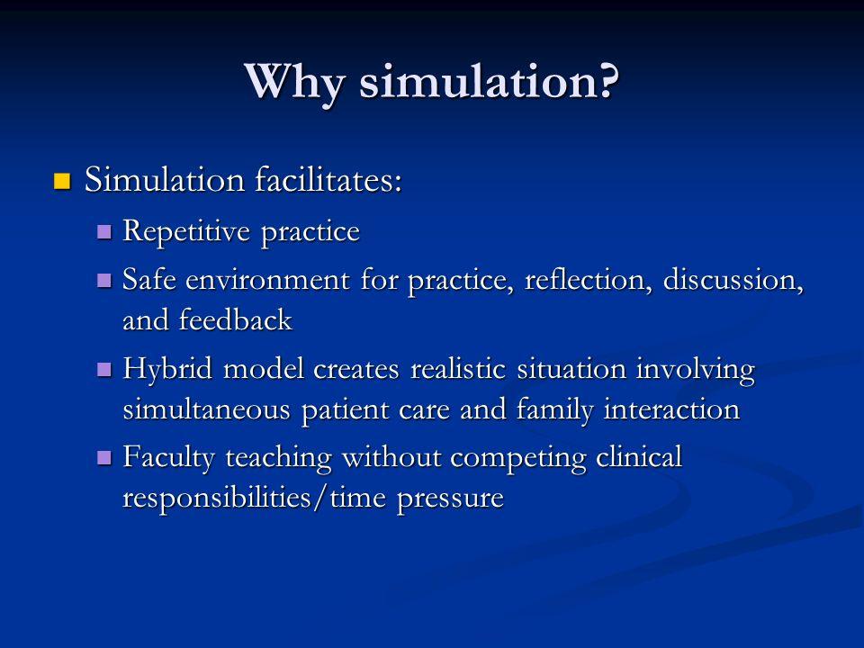 Previous Simulation Work Gaba Death Scenario Gaba Death Scenario Rosenzweig Standardized Patients Rosenzweig Standardized Patients Choose cases relevant to learners