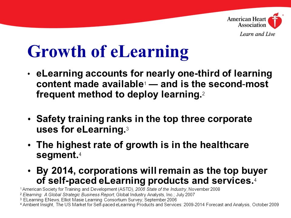 Growth of eLearning eLearning accounts for nearly one-third of learning content made available 1 and is the second-most frequent method to deploy lear