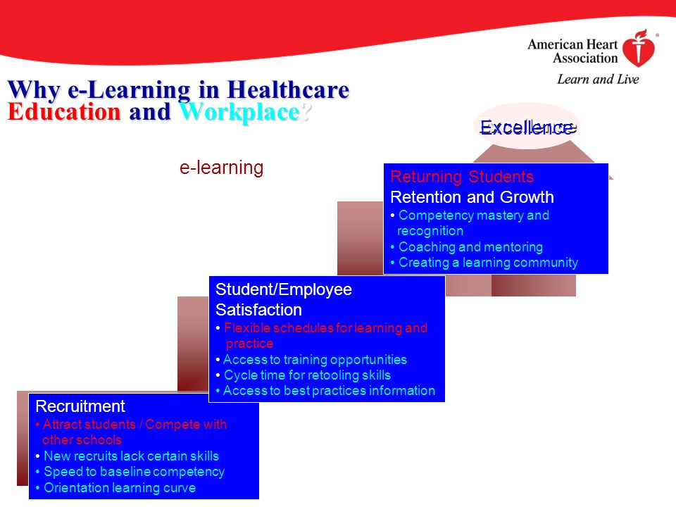 Why e-Learning in Healthcare Education and Workplace.