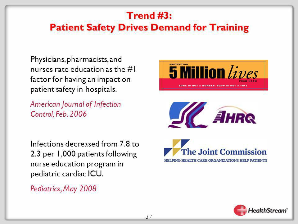 17 Trend #3: Patient Safety Drives Demand for Training Physicians, pharmacists, and nurses rate education as the #1 factor for having an impact on patient safety in hospitals.