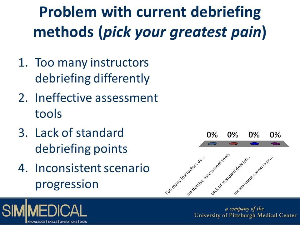Problem with current debriefing methods (pick your greatest pain) 1.Too many instructors debriefing differently 2.Ineffective assessment tools 3.Lack of standard debriefing points 4.Inconsistent scenario progression