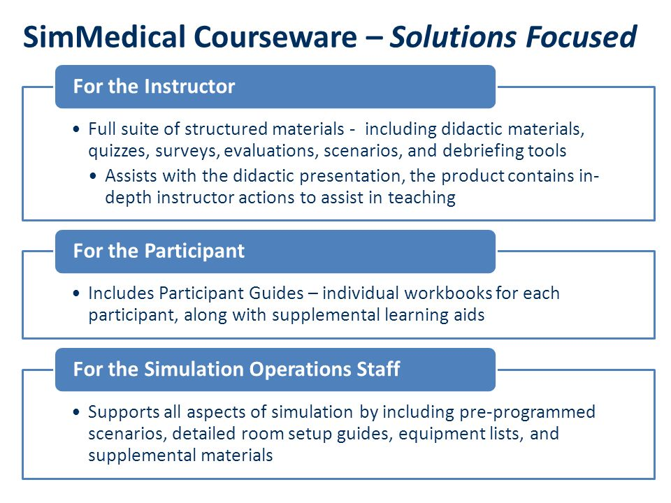 SimMedical Courseware – Solutions Focused Full suite of structured materials - including didactic materials, quizzes, surveys, evaluations, scenarios, and debriefing tools Assists with the didactic presentation, the product contains in- depth instructor actions to assist in teaching For the Instructor Includes Participant Guides – individual workbooks for each participant, along with supplemental learning aids For the Participant Supports all aspects of simulation by including pre-programmed scenarios, detailed room setup guides, equipment lists, and supplemental materials For the Simulation Operations Staff