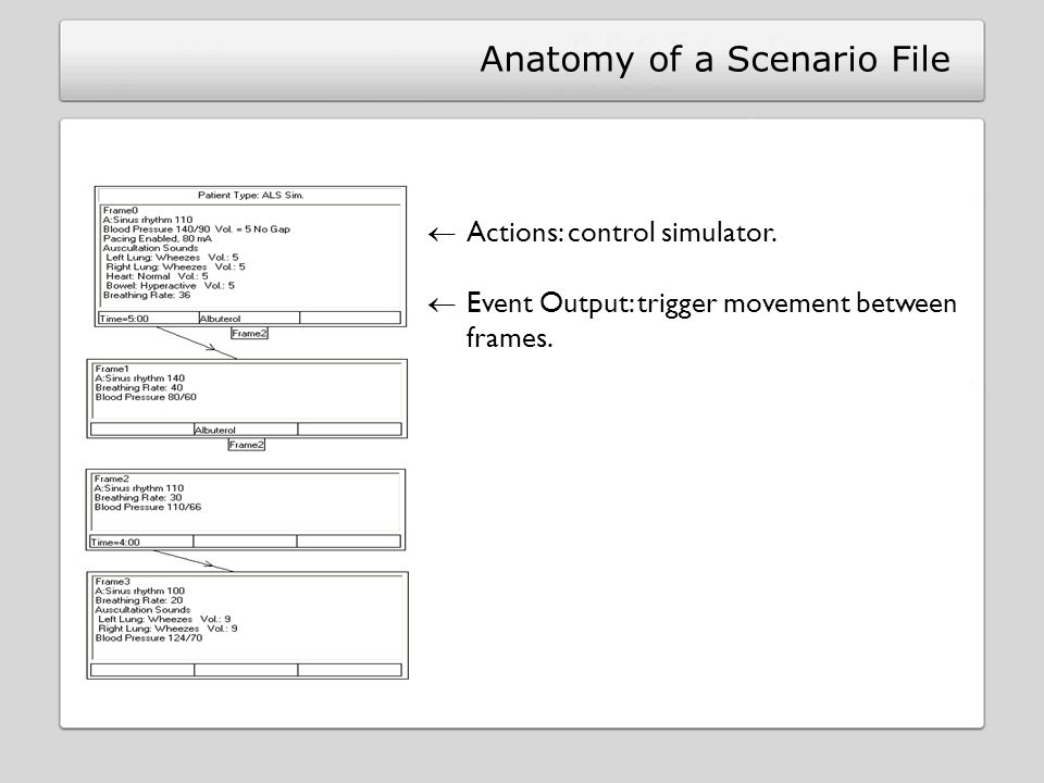 Actions: control simulator. Event Output: trigger movement between frames. Anatomy of a Scenario File