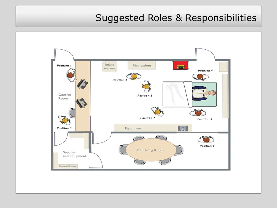 Suggested Roles & Responsibilities