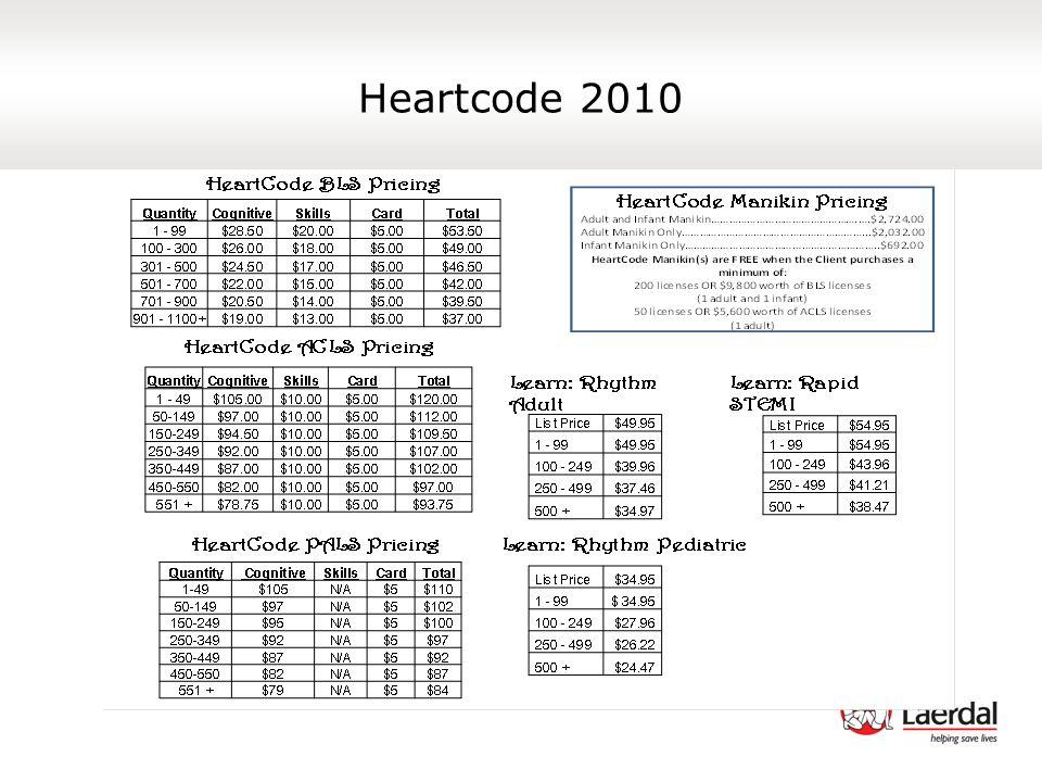 Heartcode 2010