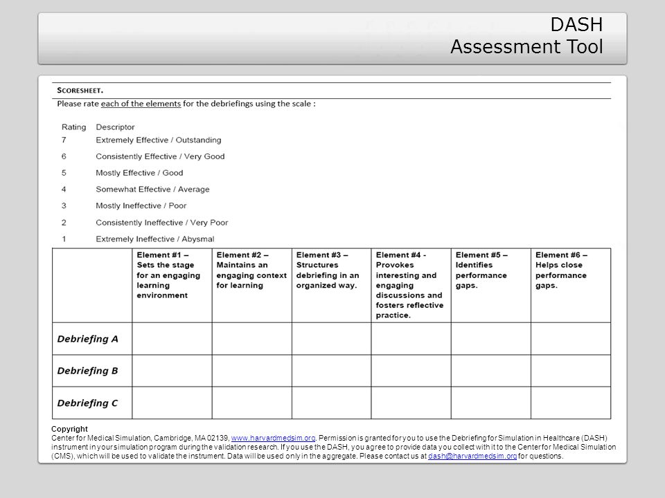 DASH Assessment Tool Copyright Center for Medical Simulation, Cambridge, MA 02139, www.harvardmedsim.org. Permission is granted for you to use the Deb