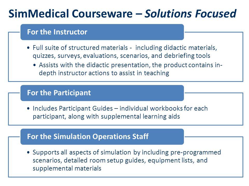 SimMedical Courseware – Solutions Focused Full suite of structured materials - including didactic materials, quizzes, surveys, evaluations, scenarios,