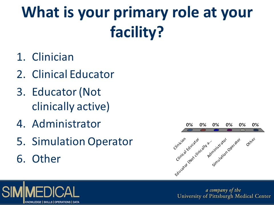 What is your primary role at your facility? 1.Clinician 2.Clinical Educator 3.Educator (Not clinically active) 4.Administrator 5.Simulation Operator 6