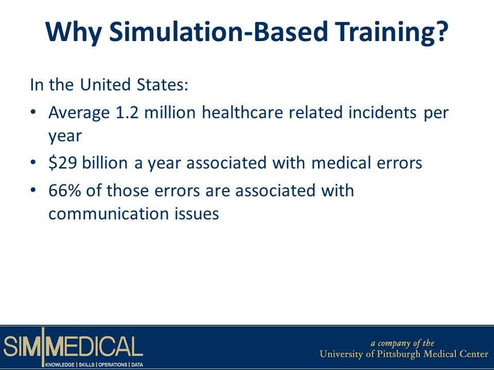 Why Simulation-Based Training.