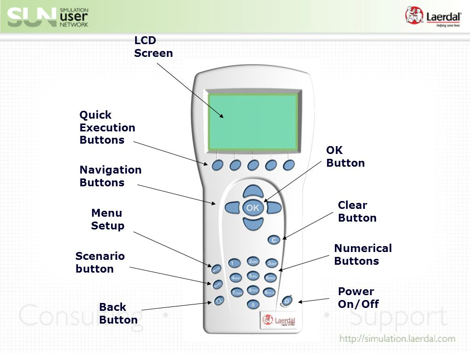 LCD Screen Quick Execution Buttons Navigation Buttons OK Button Clear Button Numerical Buttons Menu Setup Scenario button Back Button Power On/Off