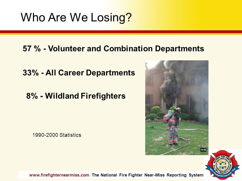 www.firefighternearmiss.com The National Fire Fighter Near-Miss Reporting System Who Are We Losing? 57 % - Volunteer and Combination Departments 33% -
