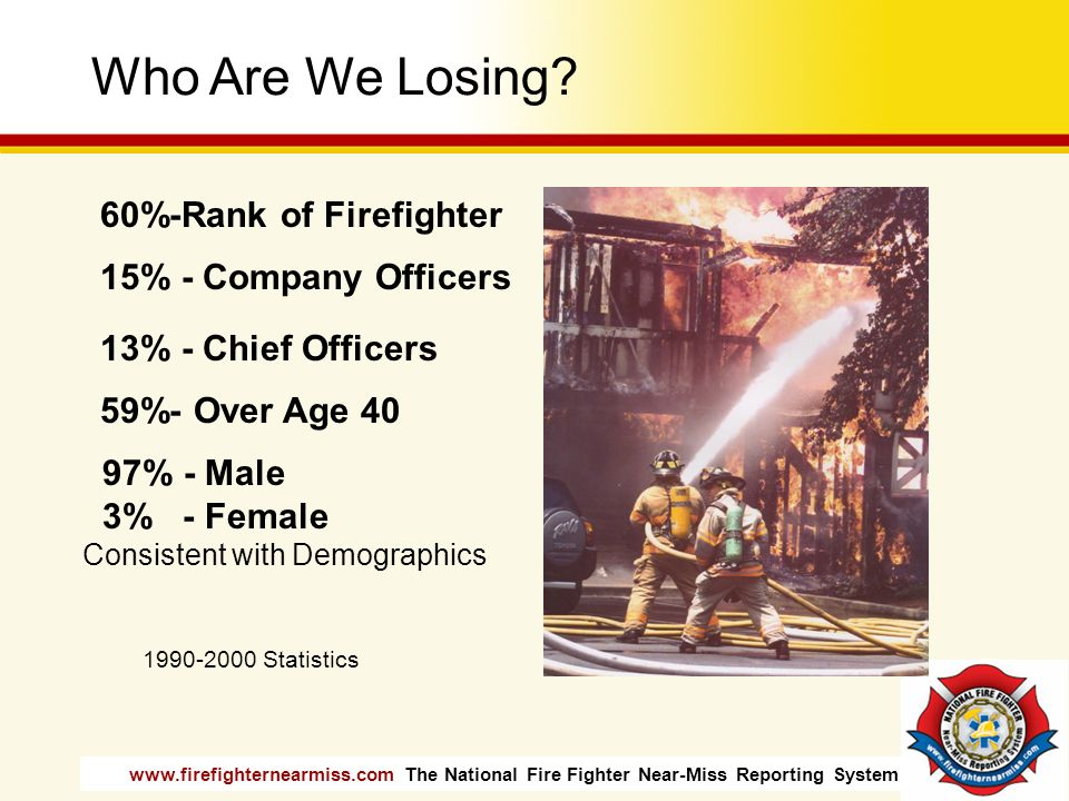 www.firefighternearmiss.com The National Fire Fighter Near-Miss Reporting System Who Are We Losing? 60%-Rank of Firefighter 15% - Company Officers 13%