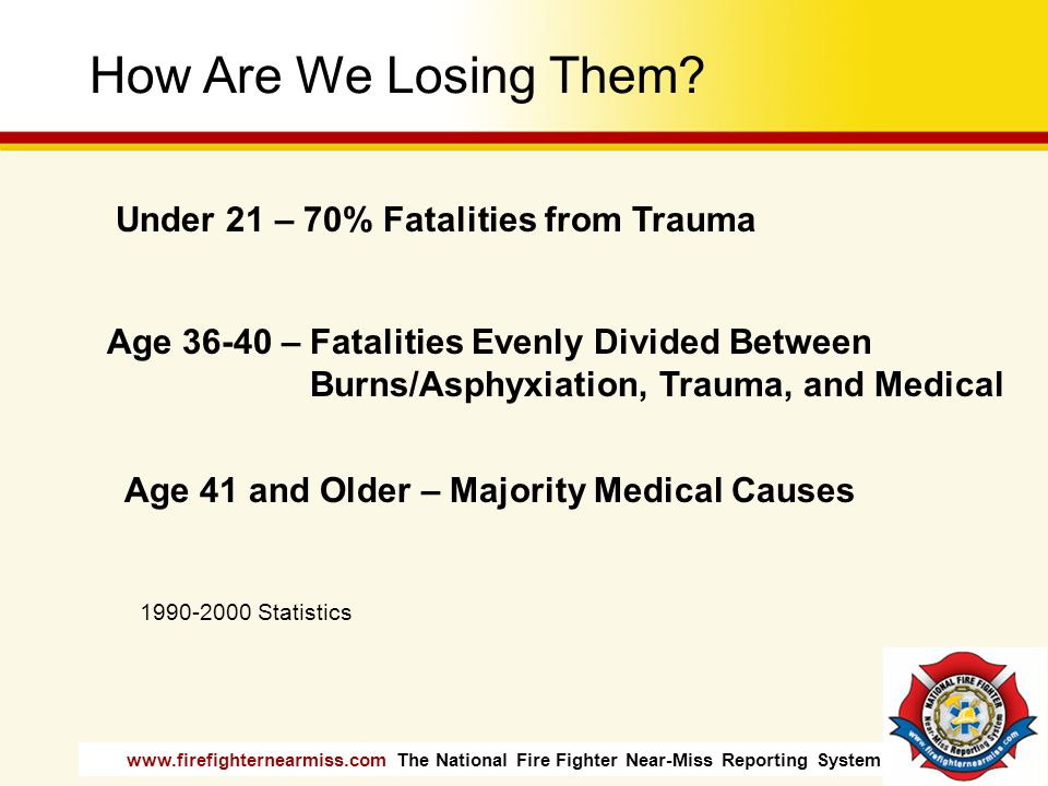 www.firefighternearmiss.com The National Fire Fighter Near-Miss Reporting System How Are We Losing Them? Age 41 and Older – Majority Medical Causes Un