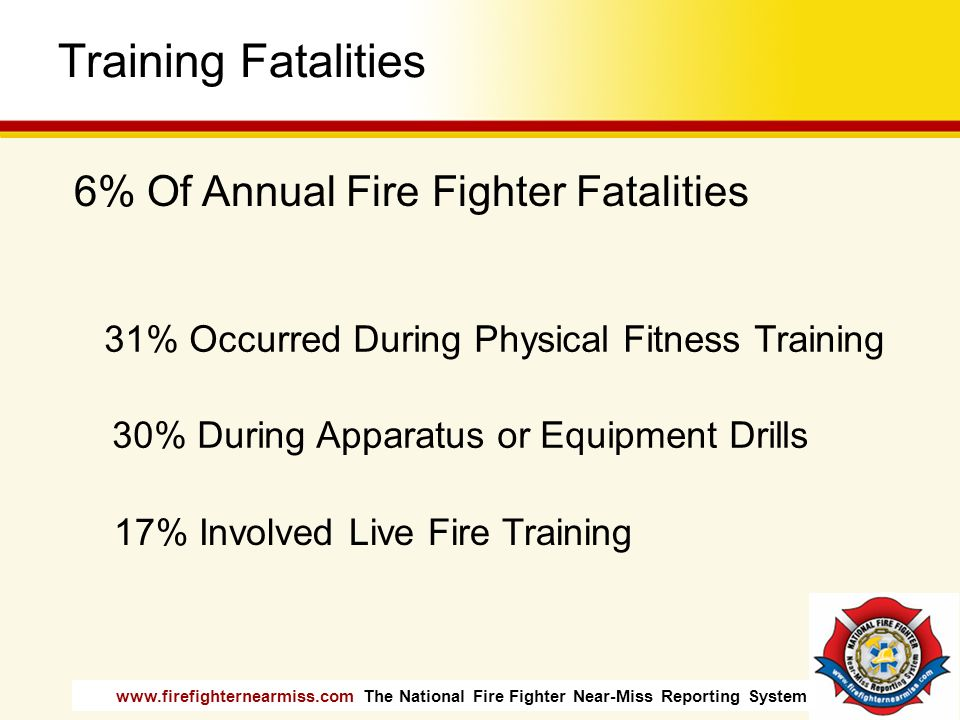 www.firefighternearmiss.com The National Fire Fighter Near-Miss Reporting System Training Fatalities 6% Of Annual Fire Fighter Fatalities 31% Occurred