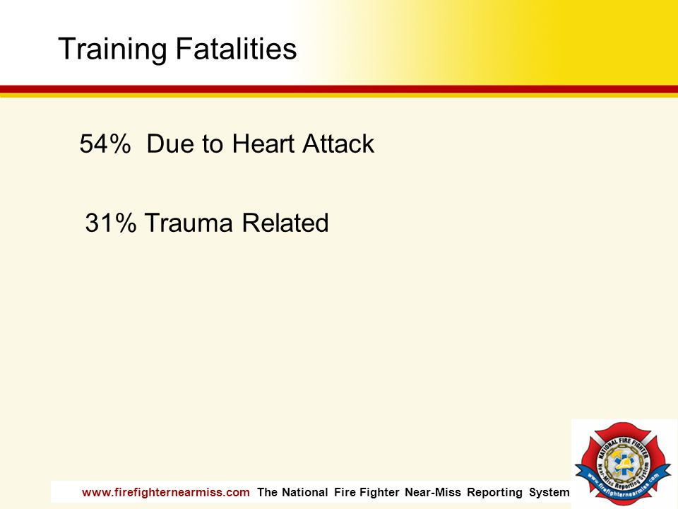 www.firefighternearmiss.com The National Fire Fighter Near-Miss Reporting System Training Fatalities 54% Due to Heart Attack 31% Trauma Related