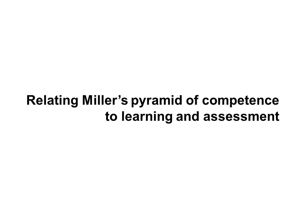 Relating Millers pyramid of competence to learning and assessment