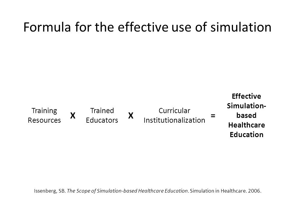 Formula for the effective use of simulation Training Resources Trained Educators Curricular Institutionalization XX= Effective Simulation- based Healt