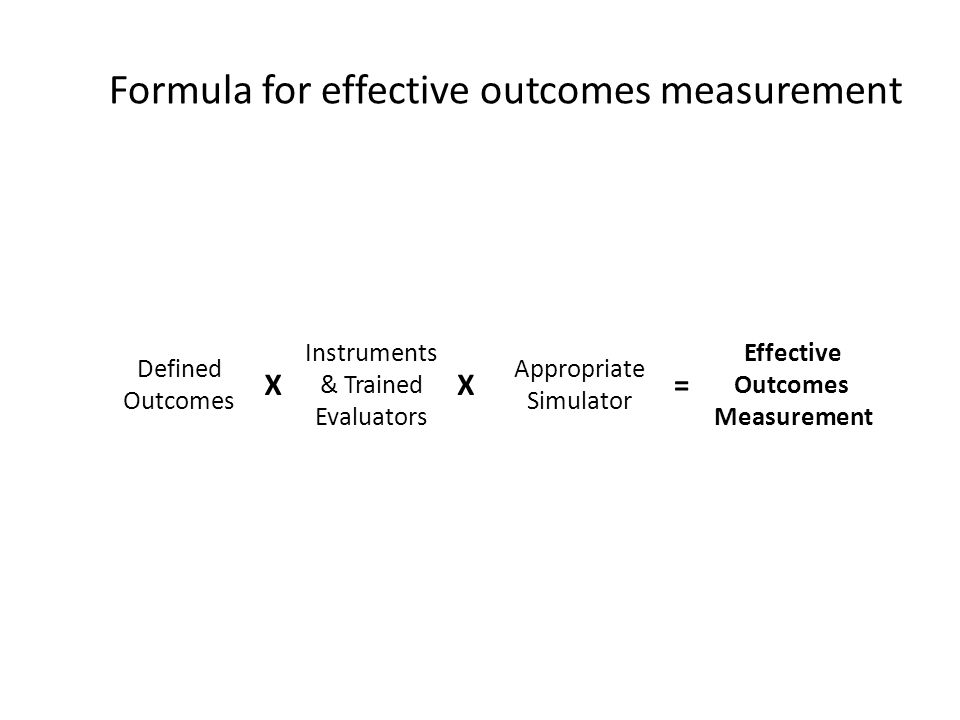 Formula for effective outcomes measurement Defined Outcomes Instruments & Trained Evaluators Appropriate Simulator XX= Effective Outcomes Measurement