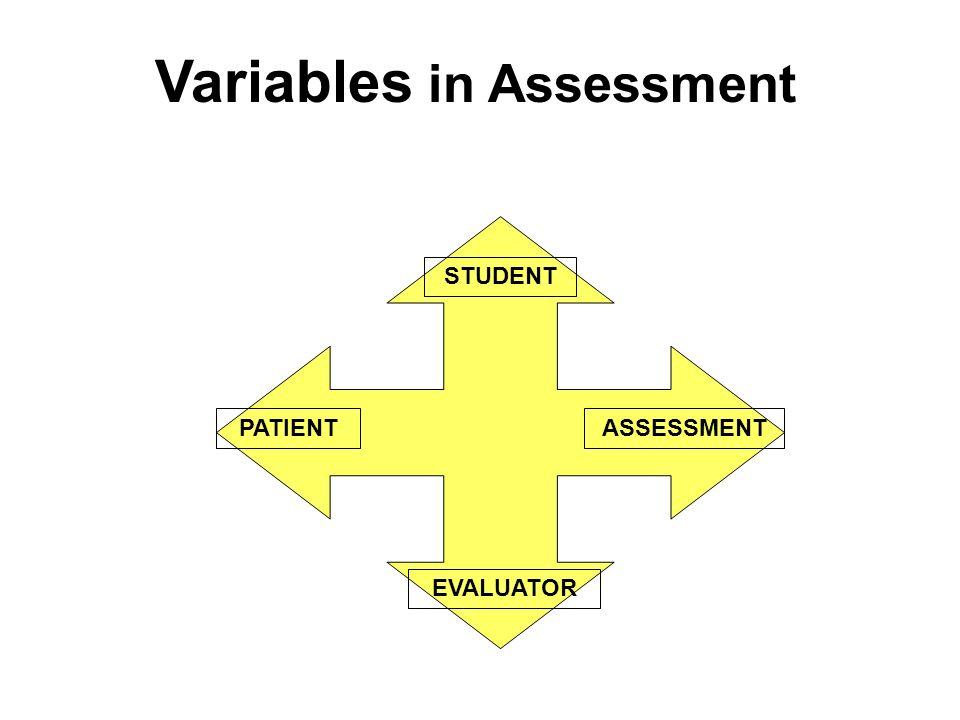 STUDENT EVALUATOR ASSESSMENTPATIENT Variables in Assessment