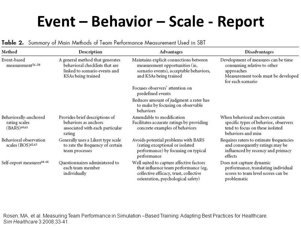 Event – Behavior – Scale - Report Rosen, MA, et al.