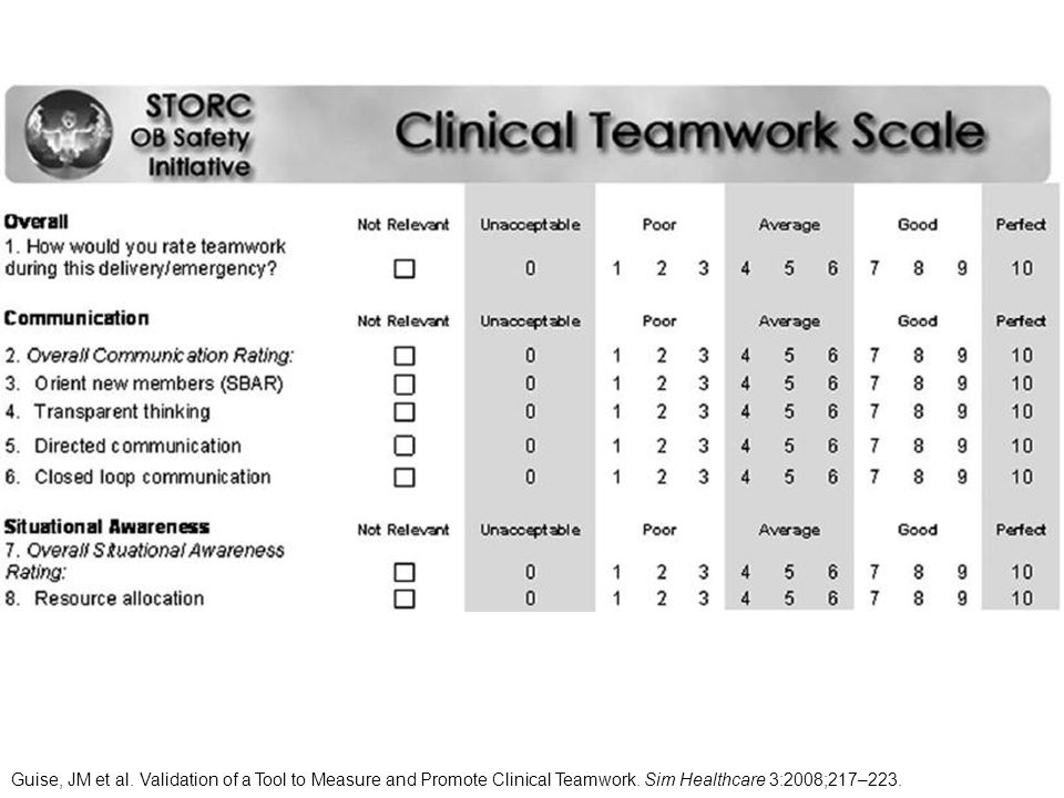 Guise, JM et al. Validation of a Tool to Measure and Promote Clinical Teamwork. Sim Healthcare 3:2008;217–223.