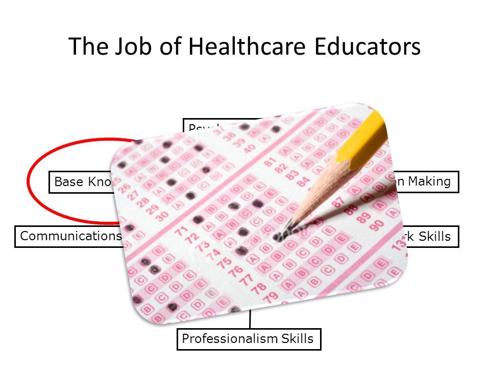 The Job of Healthcare Educators Psychomotor Skills Communications Skills Professionalism Skills Decision Making Base Knowledge Teamwork Skills