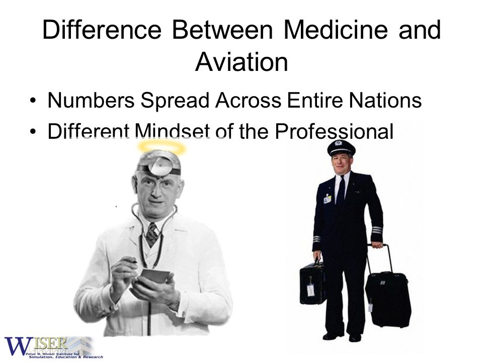 Difference Between Medicine and Aviation Numbers Spread Across Entire Nations Different Mindset of the Professional