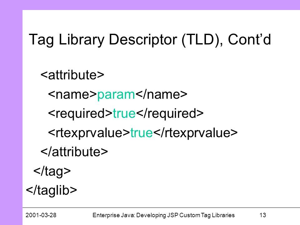 132001-03-28Enterprise Java: Developing JSP Custom Tag Libraries Tag Library Descriptor (TLD), Contd param true