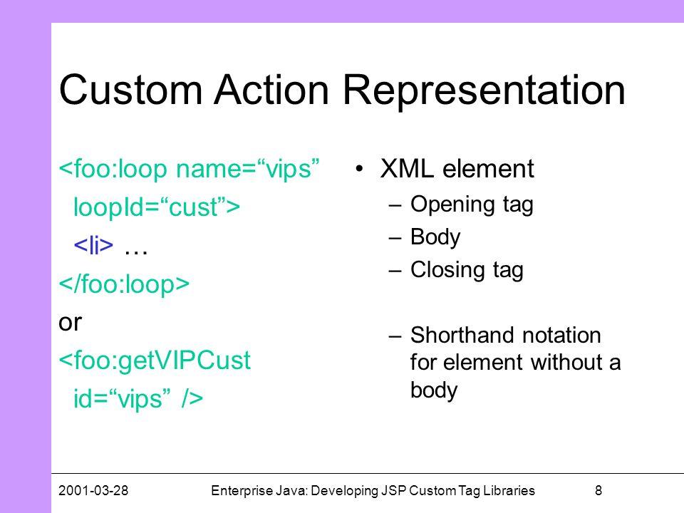 82001-03-28Enterprise Java: Developing JSP Custom Tag Libraries Custom Action Representation <foo:loop name=vips loopId=cust> … or <foo:getVIPCust id=