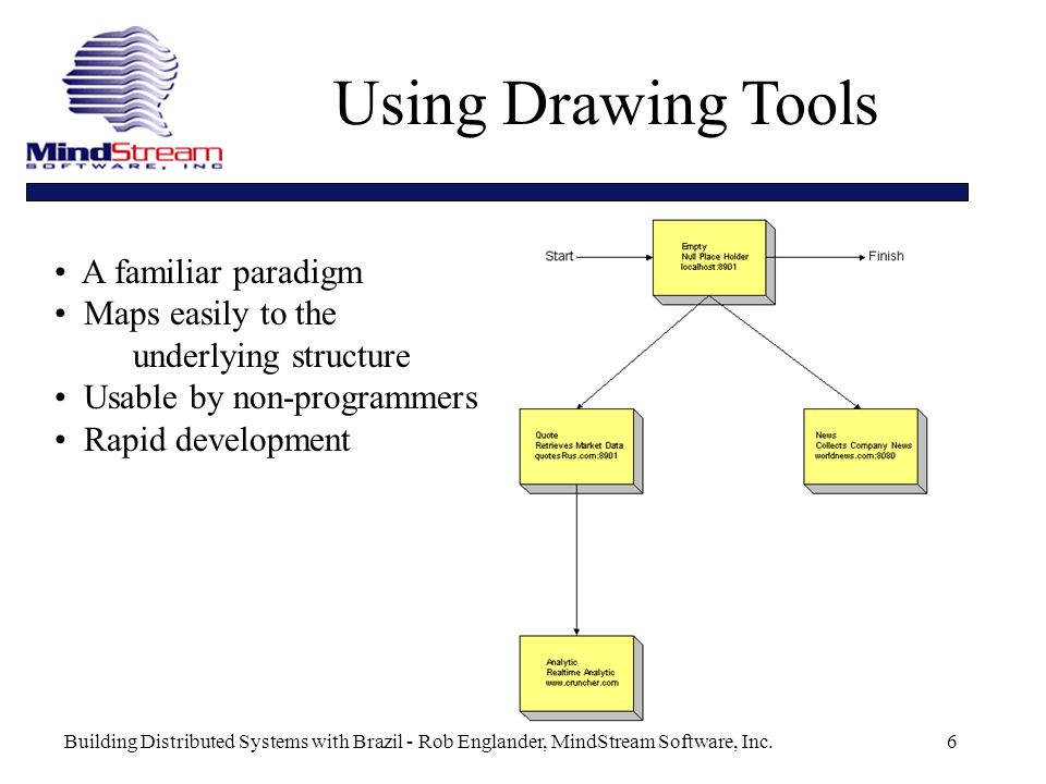 Building Distributed Systems with Brazil - Rob Englander, MindStream Software, Inc.6 A familiar paradigm Maps easily to the underlying structure Usable by non-programmers Rapid development Using Drawing Tools