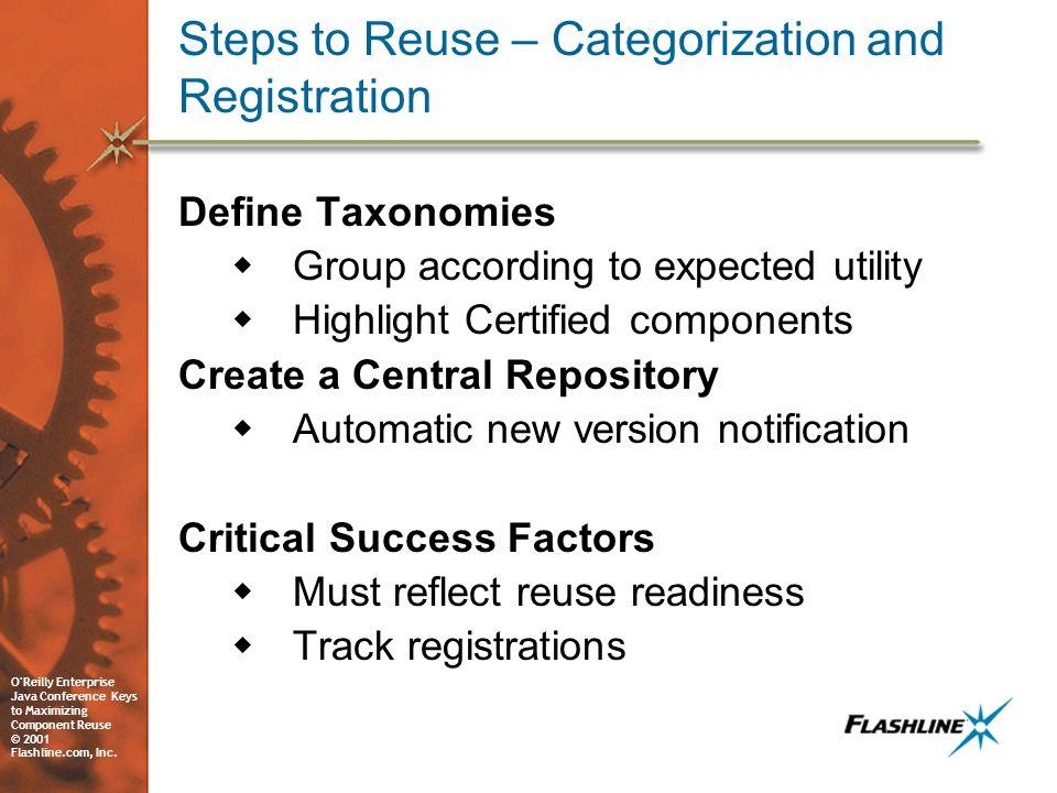 O'Reilly Enterprise Java Conference Keys to Maximizing Component Reuse © 2001 Flashline.com, Inc. Steps to Reuse – Categorization and Registration Def