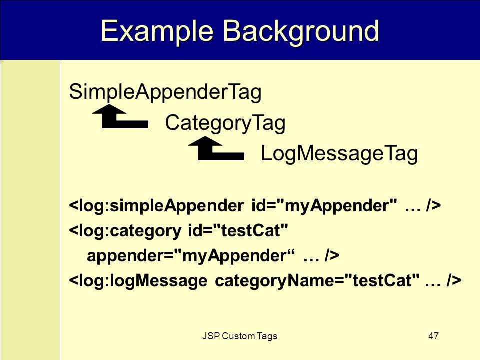 JSP Custom Tags47 Example Background SimpleAppenderTag CategoryTag LogMessageTag <log:category id= testCat appender= myAppender … />