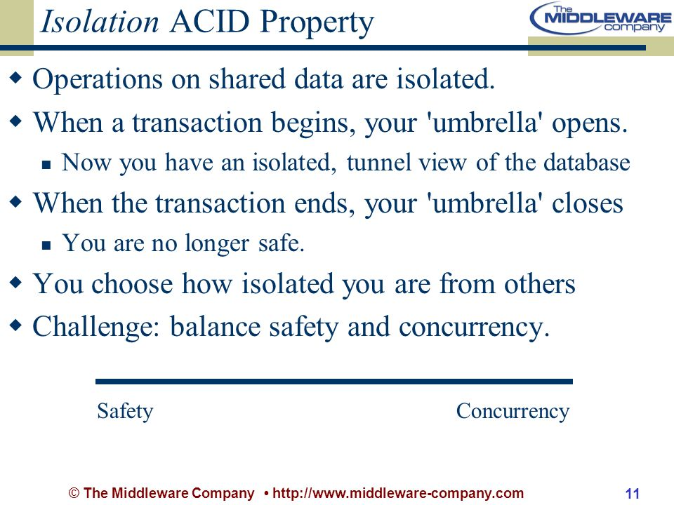© The Middleware Company http://www.middleware-company.com 11 Isolation ACID Property Operations on shared data are isolated.