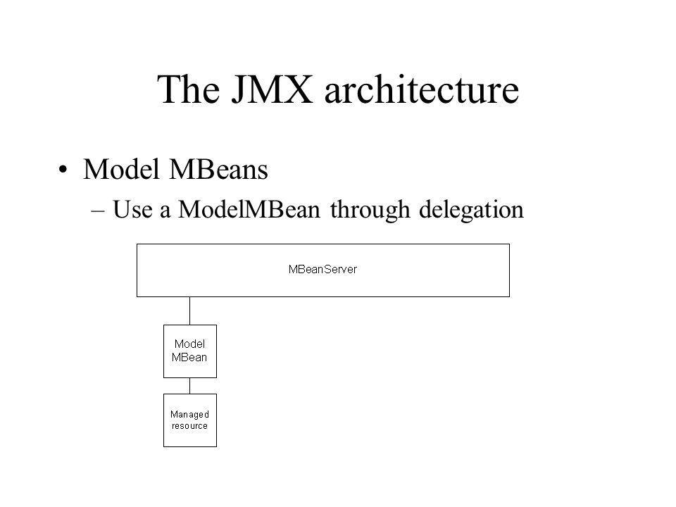 The JMX architecture Model MBeans –Use a ModelMBean through delegation