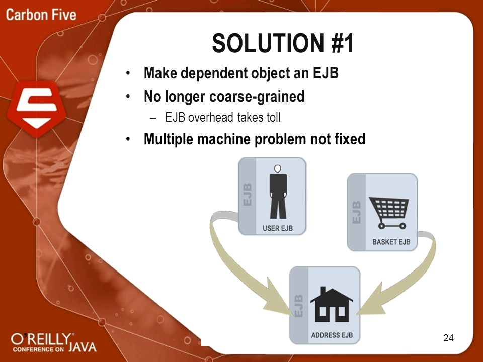 24 SOLUTION #1 Make dependent object an EJB No longer coarse-grained –EJB overhead takes toll Multiple machine problem not fixed