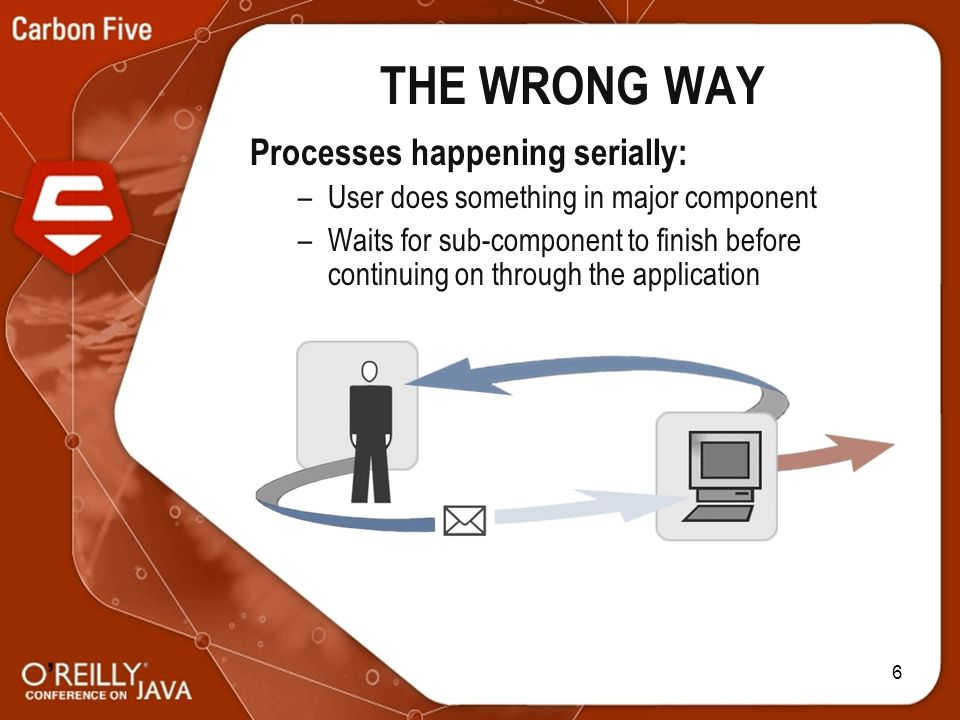 6 THE WRONG WAY Processes happening serially: –User does something in major component –Waits for sub-component to finish before continuing on through the application