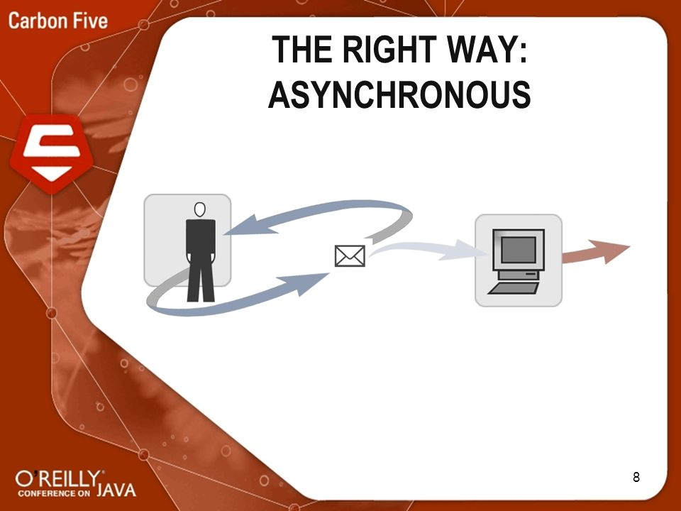8 THE RIGHT WAY: ASYNCHRONOUS