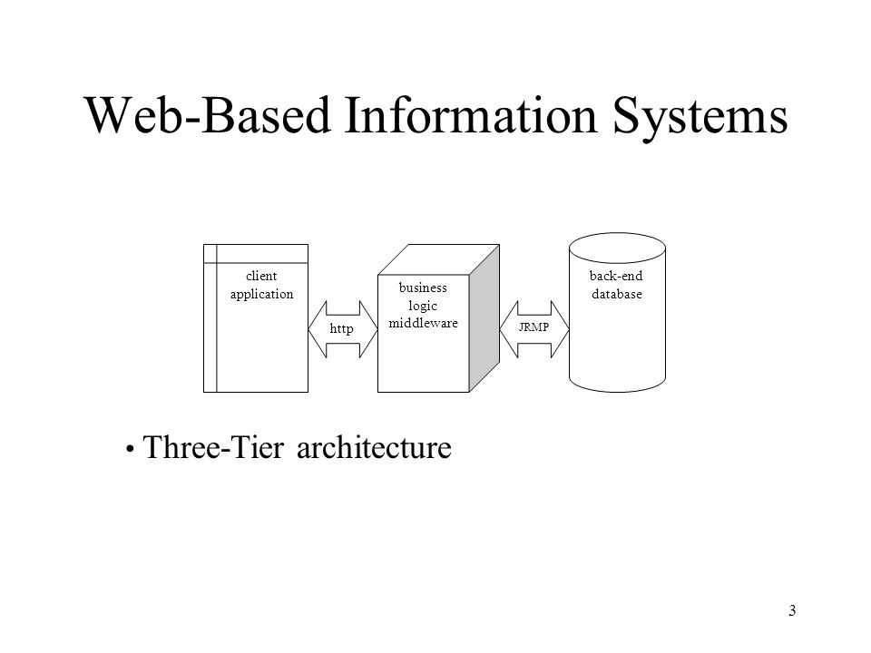 3 Web-Based Information Systems back-end database business logic middleware client application JRMP http Three-Tier architecture