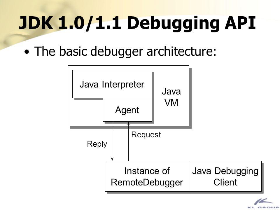 h h JDK 1.0/1.1 Debugging API The basic debugger architecture: Java Interpreter Agent Instance of RemoteDebugger Java Debugging Client Request Reply J
