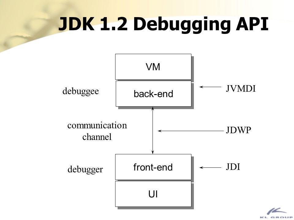 JDK 1.2 Debugging API front-end JVMDI JDWP JDI debuggee debugger communication channel VM UI back-end