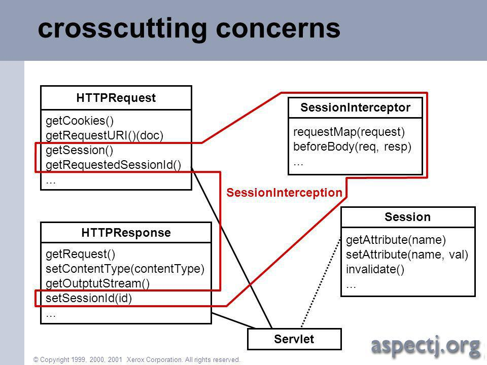 © Copyright 1999, 2000, 2001 Xerox Corporation. All rights reserved. crosscutting concerns HTTPRequest Session HTTPResponse Servlet getCookies() getRe