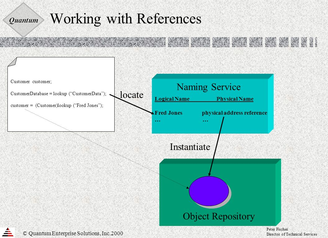 Quantum © Quantum Enterprise Solutions, Inc.2000 Peter Fischer Director of Technical Services Working with References Naming Service Logical Name Physical Name Fred Jones physical address reference … Customer customer; CustomerDatabase = lookup (CustomerData); customer = (Customer)lookup (Fred Jones); Object Repository locate Instantiate